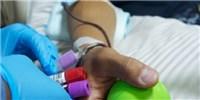 image: A Blood-based Biomarker for Suicide?