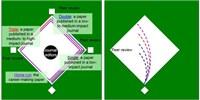 image: Opinion: A Baseball Analogy